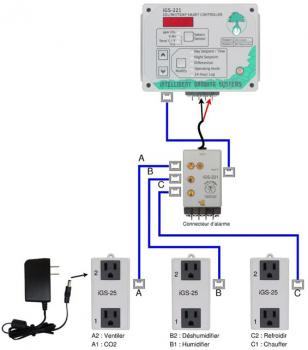 CO2/RH/Temp Controller Day/Night Settings, 6 Pieces of Equipment (Special Order)