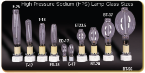 High Pressure Sodium (HPS) Lamp Glass Sizes