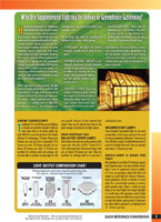 Why Use Supplemental Lighting for Indoor or Greenhouse Gardening?